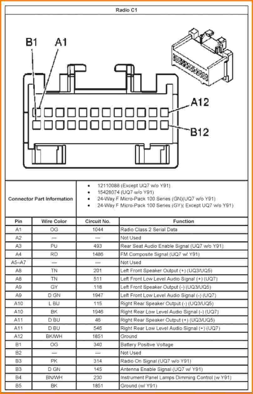 DK_5129] 2001 Avalanche Fuse Diagram Free DiagramWww Mohammedshrine Librar Wiring 101