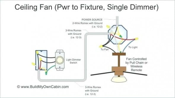 Wiring Diagram For Ceiling Fan With Light Switch Australia from static-resources.imageservice.cloud