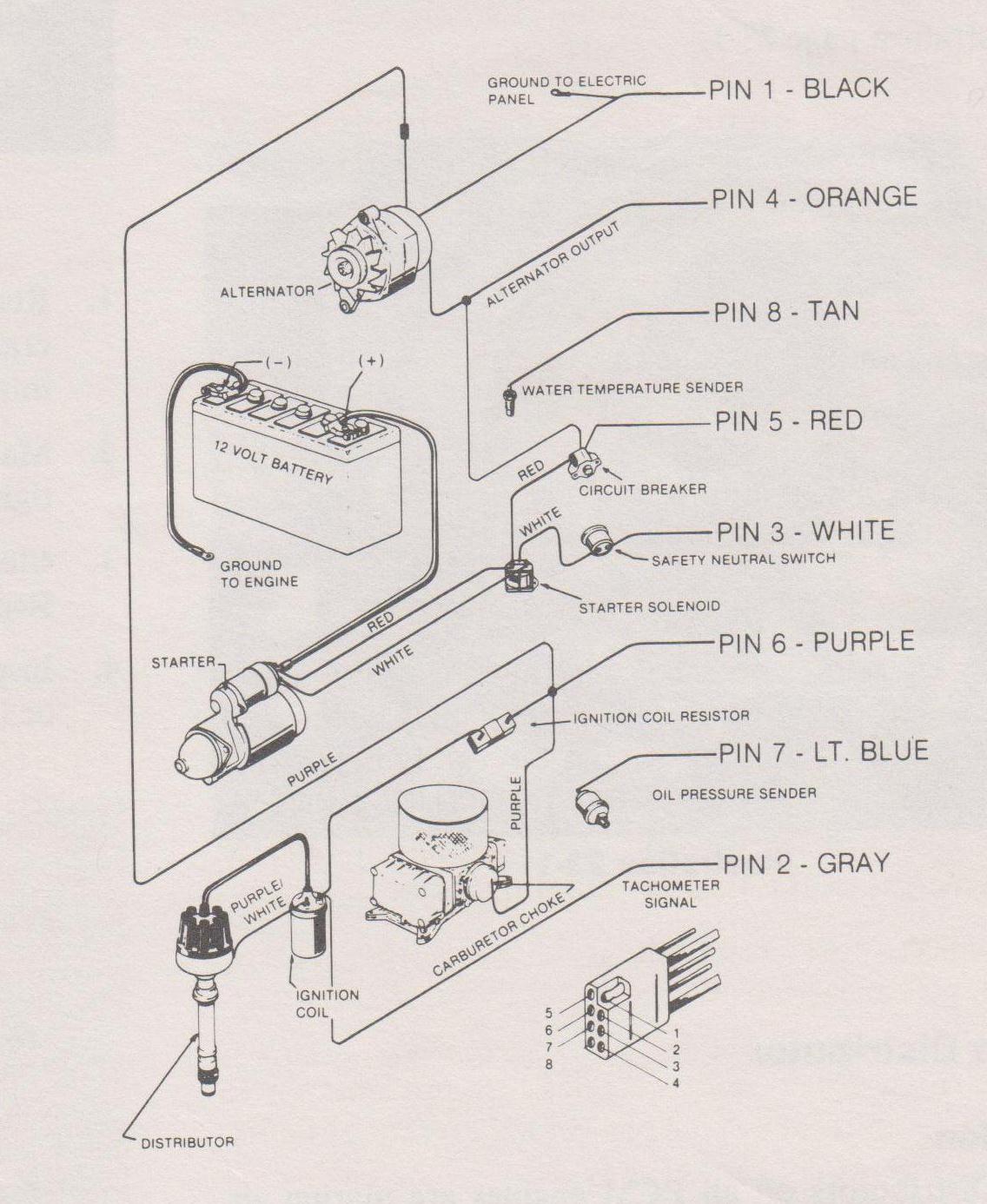 pride wiring harness diagram kia pride wiring diagram e1 wiring diagram  kia pride wiring diagram e1 wiring