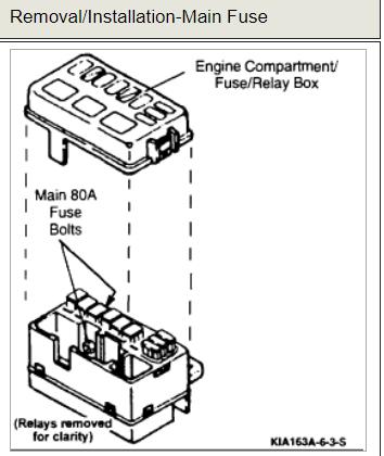[ZHKZ_3066]  MT_0996] 1999 Kia Sportage Fuel Pump Wiring Diagram | 2002 Kia Sportage Engine Diagram Fuel System |  | Retr Pead Viha Hone Mentra Mohammedshrine Librar Wiring 101
