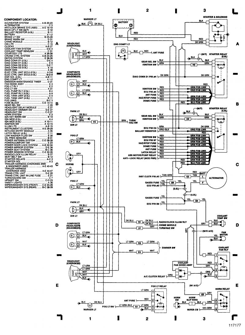78 Jeep Cj5 Wiring Diagram Wiring Diagram Component Component Consorziofiuggiturismo It