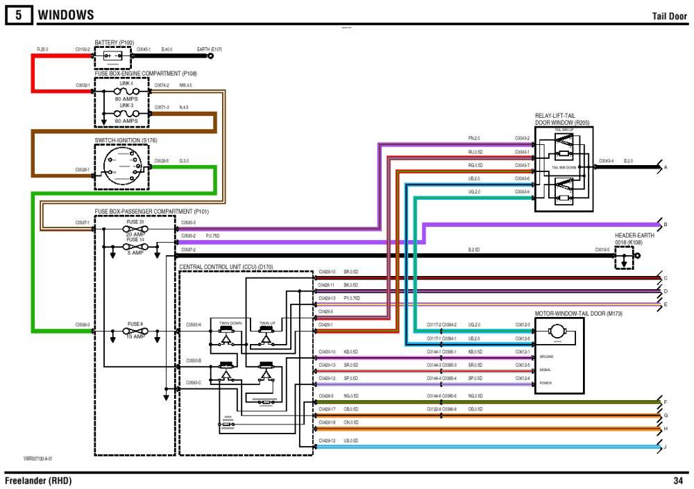 TL_3908] Land Rover Freelander Radio Wiring Diagram Schematic WiringWww Mohammedshrine Librar Wiring 101
