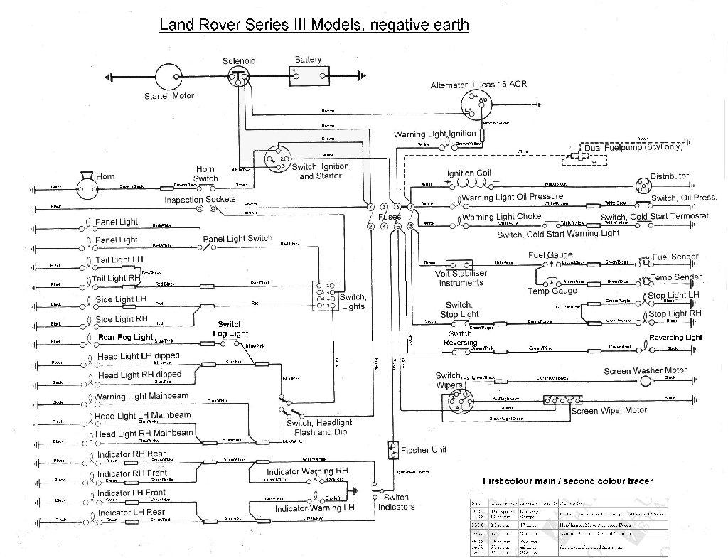 Wiring Diagram Land Rover - Wiring Diagram