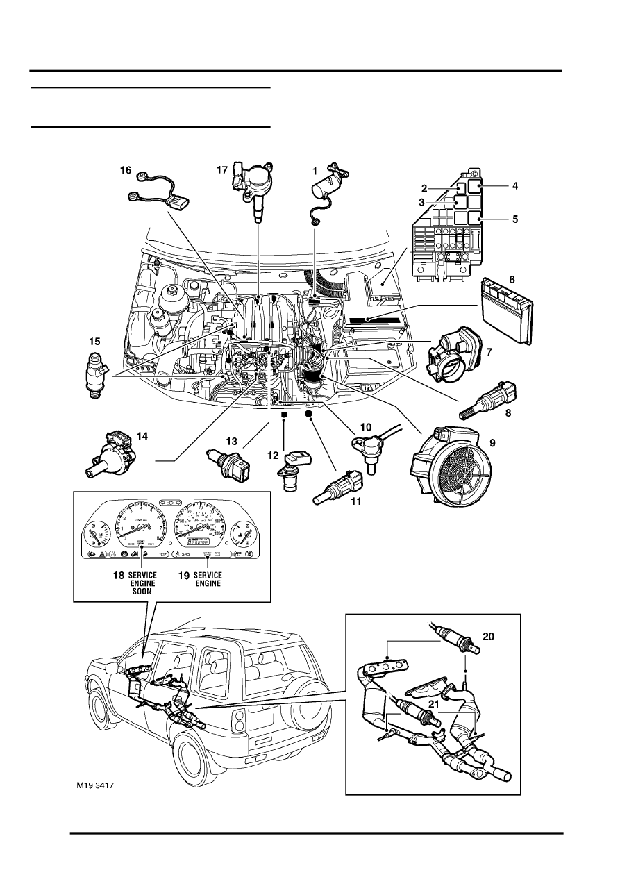1998 land rover discovery engine diagram freelander engine diagram wiring diagram e6  freelander engine diagram wiring