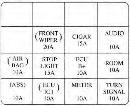 Admirable 2001 Kia Sephia Fuse Panel Diagram Wiring Diagram Schematics Wiring Cloud Monangrecoveryedborg