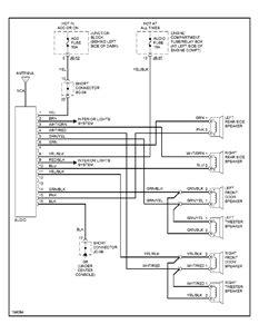 Superb Kia Wiring Diagrams Epub Pdf Wiring Cloud Hemtshollocom