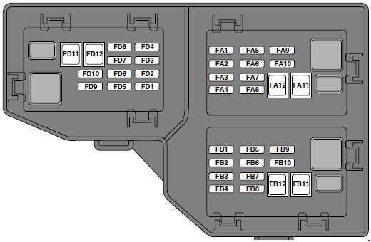 sz8777 land rover freelander 2 fuse box diagram free diagram