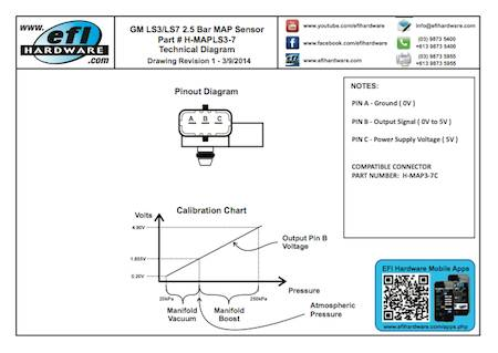 gm map sensor wiring diagram - arctic cat 400 atv wiring diagram moreover -  foreman.iabangjago.warmi.fr  wiring diagram resource