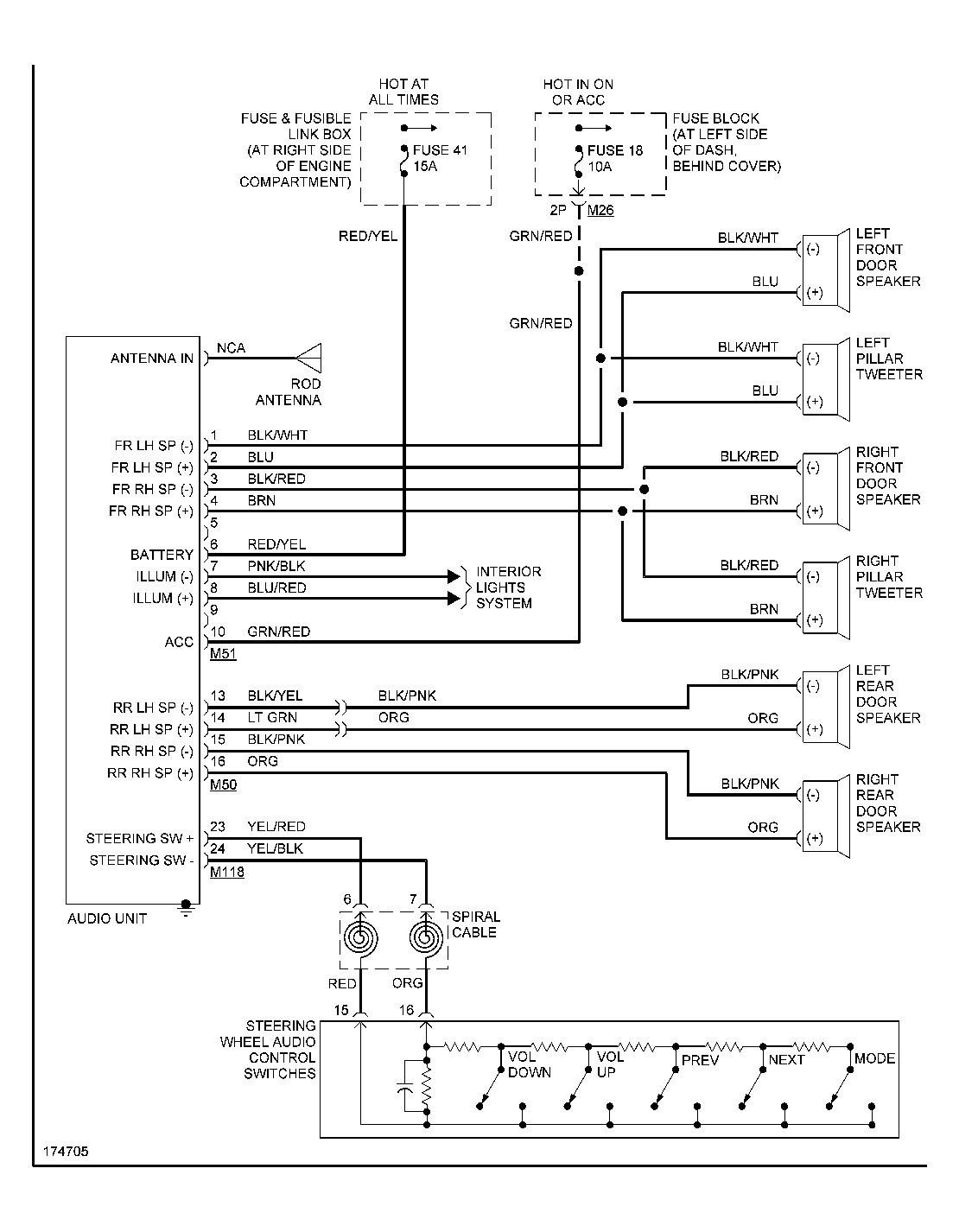2005 Kia Sorento Radio Wiring Diagram E5 Wiring Diagram