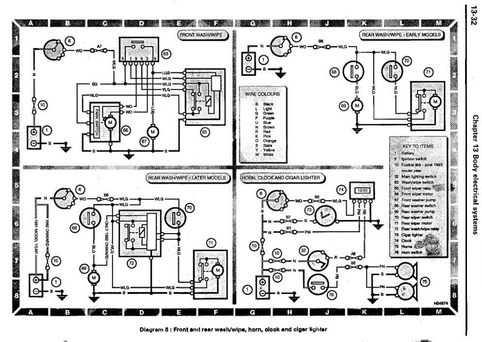 wiring diagram land rover discovery 1 ys 0184  land rover discovery central locking wiring diagram land rover discovery 1 trailer wiring diagram land rover discovery central locking