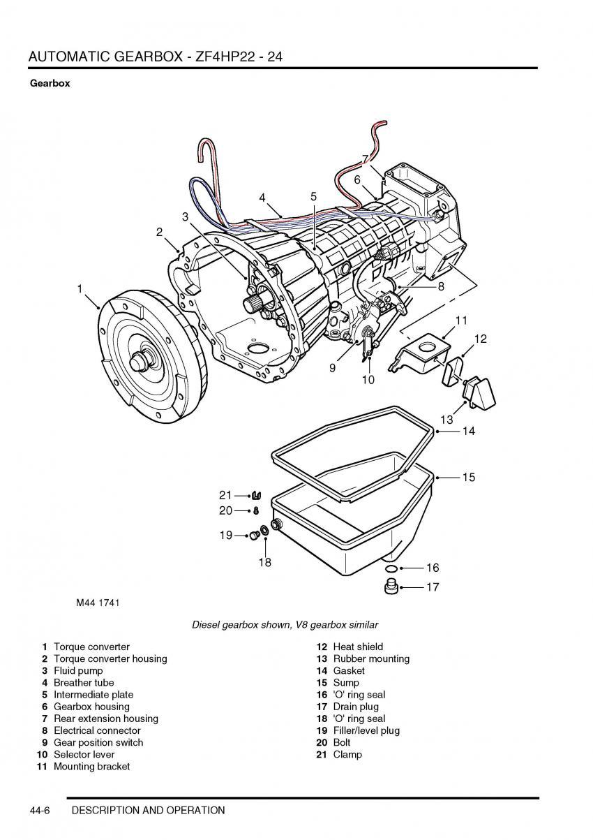 VT_1204] Speed Manual Transmission Diagram On 2002 Land Rover Engine Diagram  Wiring DiagramBrece Inrebe Mohammedshrine Librar Wiring 101