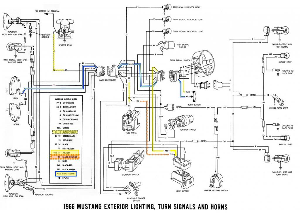 1965 ford mustang wiring - 98 4runner wiring diagram for wiring diagram  schematics  wiring diagram schematics