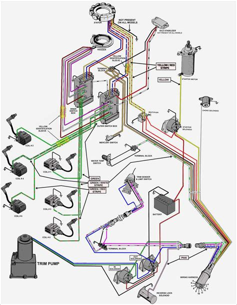 WR_1453] 60 Hp Mercury Outboard Wiring Diagram Download DiagramCoun Mecad Mopar Synk Kicep Usnes Icaen Cosm Bepta Isra Mohammedshrine  Librar Wiring 101