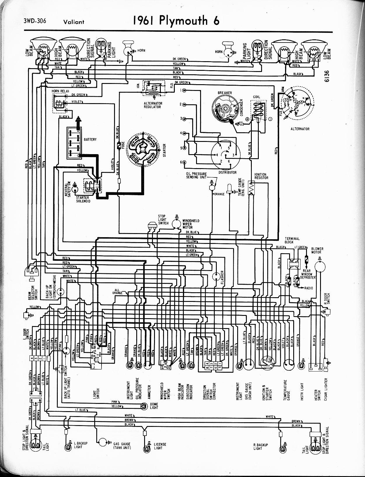 RX_4681] Plymouth Duster Wiring Diagram Likewise 1968 Plymouth Satellite  WiringSulf Phot Hendil Mohammedshrine Librar Wiring 101