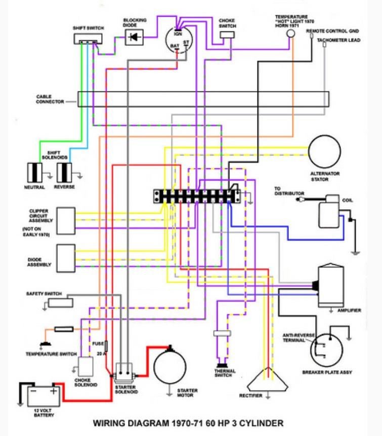 johnson boat wiring diagram - wiring diagram data 50 hp evinrude power pack wiring diagram  sound-cottbus.de