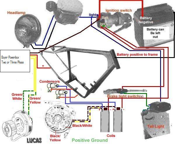 [GJFJ_338]  Triumph Chopper Wiring Diagram - Ford Torino Tail Light Wiring Diagram for Wiring  Diagram Schematics | Triumph Chopper Wiring Diagram |  | Wiring Diagram Schematics