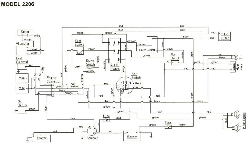 2166 cub cadet wiring diagram  im in need of wiring diagram