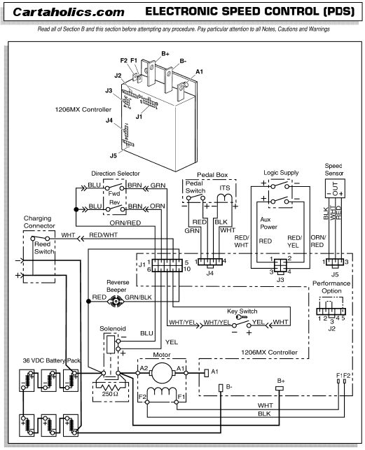 ezgo rxv wiring diagram wf 2915  ez go golf cart electric diagram free diagram  ez go golf cart electric diagram free