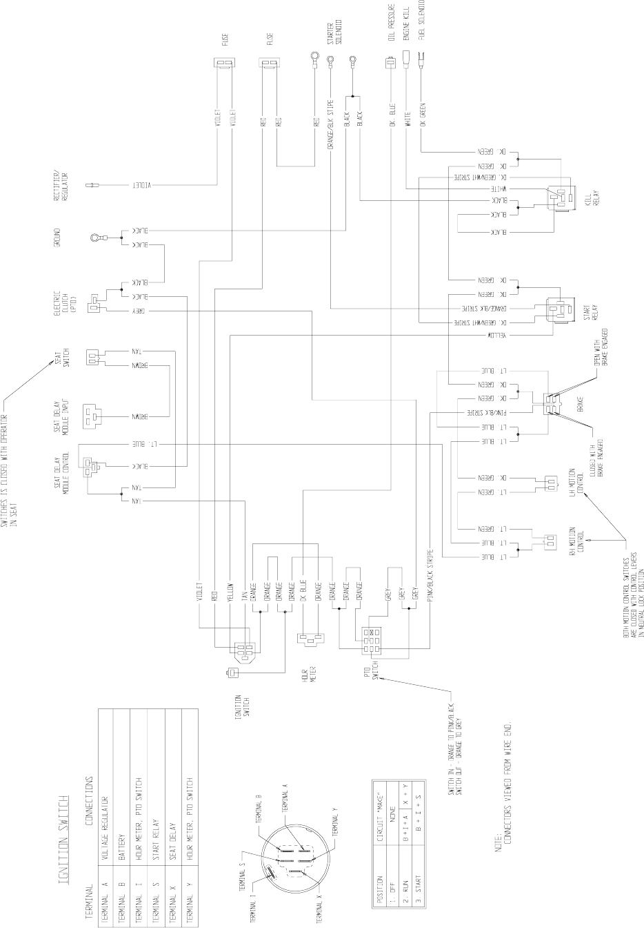 BL_1419] Exmark Lazer Wiring Diagram Download DiagramRucti Ww Blikvitt Librar Wiring 101