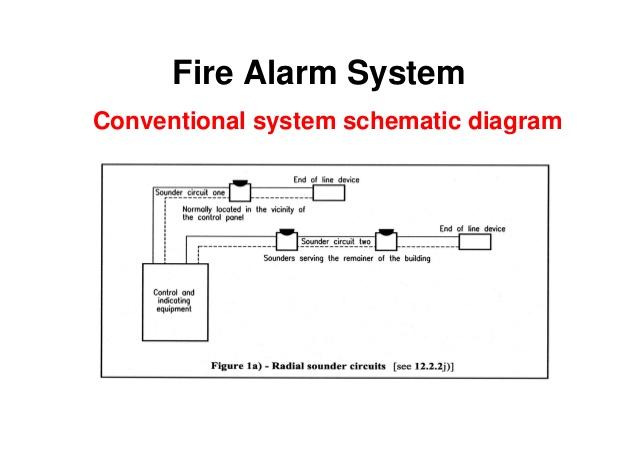 Dl 4718 Conventional Wiring Diagram Free Diagram