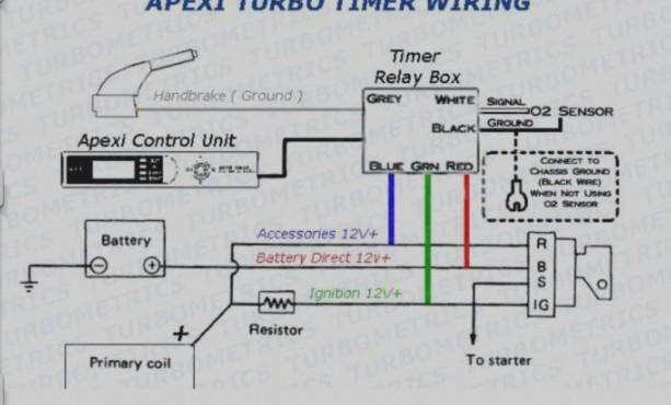 2012 Wrx Turbo Timer Wiring Diagram - Wire Diagram 2010 Toyota 4runner -  bobcate-s70.tukune.jeanjaures37.fr | Turbo Timer Wiring Diagram Reddy G 2 |  | Wiring Diagram Resource