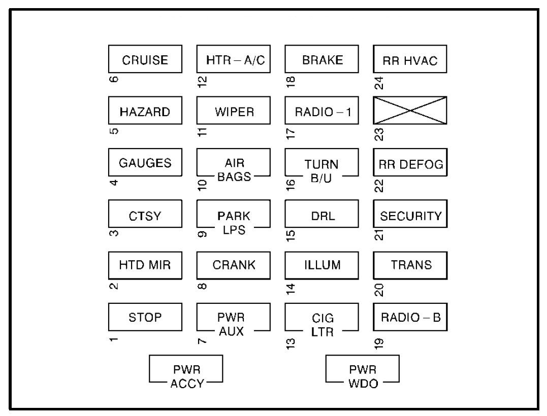 [TBQL_4184]  2007 Gmc Savana Fuse Box - 1960 Ford Headlight Switch Wiring Diagram -  cts-lsa.ab12.jeanjaures37.fr | 2007 Gmc Savana Fuse Box |  | Wiring Diagram