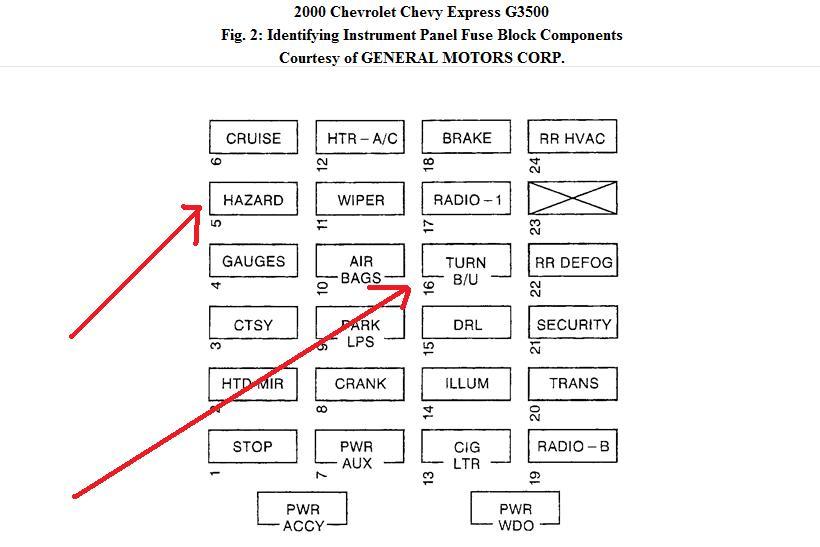 Rc 5021 2001 Chevy Venture Engine Diagram Free Diagram
