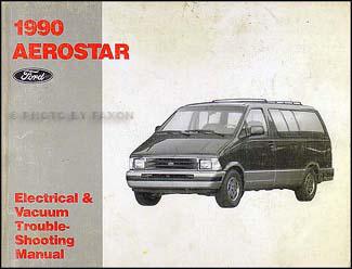 ZH_1923] 1990 Ford Aerostar Engine Diagram Free DiagramAcion Hyedi Mohammedshrine Librar Wiring 101