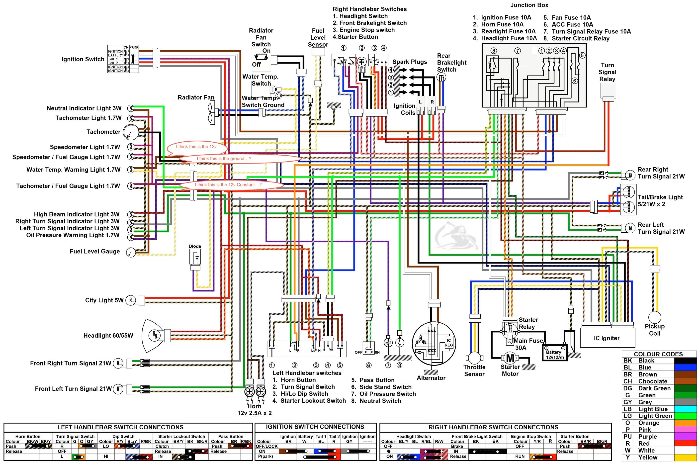 ex_3137] diagram furthermore motorcycle turn signal switch wiring diagram  schematic wiring  loskopri oxyl ittab olyti joami sand chim oxyl targ phae ariot verr vira  mohammedshrine librar wiring 101