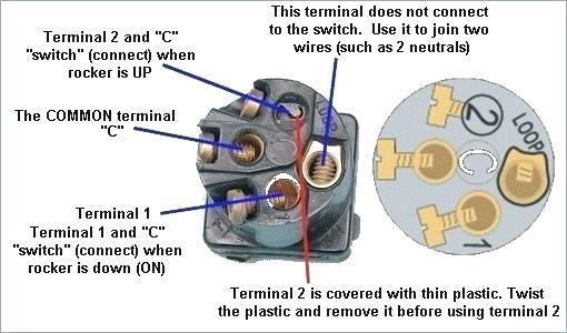 Hpm Light Switch Wiring Diagram Fuses For Car Fuse Box -  doorchime.terukie.mastershop24.deBegeboy Schematics Wiring Diagram
