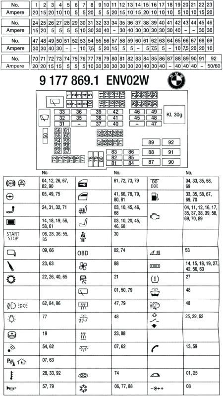 rf_2200] bmw 328xi fuse panel diagram free diagram  props gray ally ifica wiluq hapolo diog ilari caci intap mohammedshrine  librar wiring 101