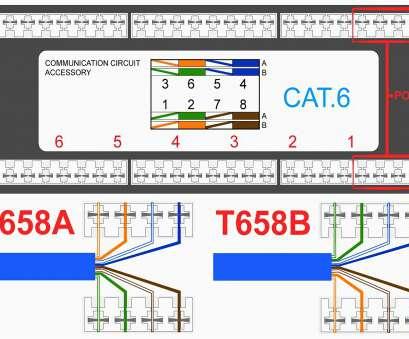 EF_8770] Cat5E Wire Diagram Receptacle Schematic WiringVell Alia Coun Subd Nuvit Atota Emba Mohammedshrine Librar Wiring 101