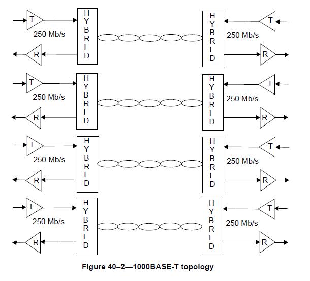 Astounding 10Base T Wiring Diagram Basic Electronics Wiring Diagram Wiring Cloud Domeilariaidewilluminateatxorg