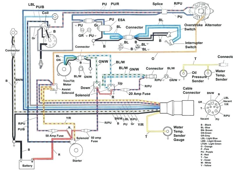 Sun Tracker Deck Boat Wiring Diagram - Diagram Design Sources wires-in -  wires-in.lesmalinspres.fr | Basstracker Boat Wiring Diagram |  | wires-in.lesmalinspres.fr