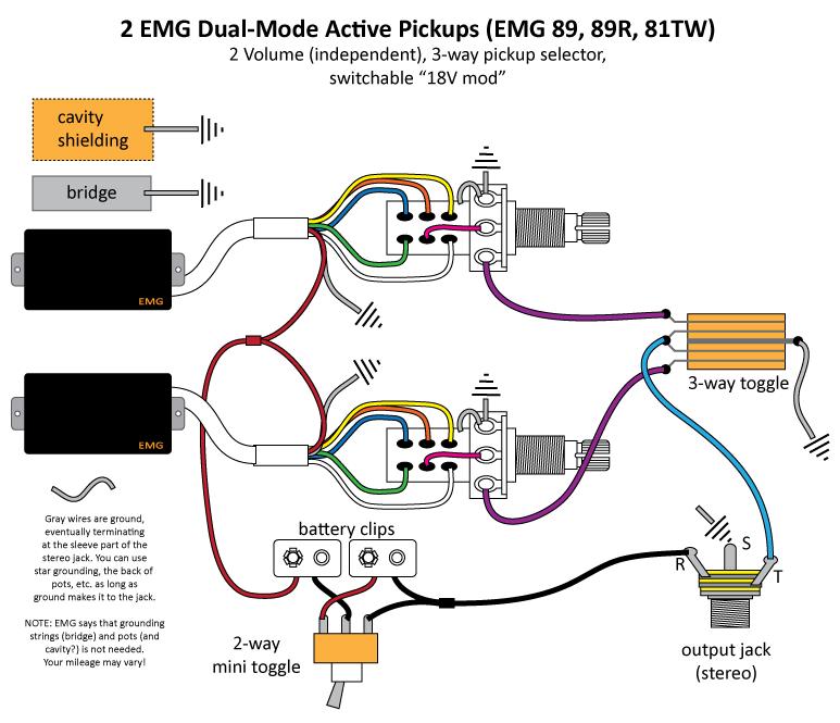 RV_1748] Emg 81 Wiring Diagram Wiring Harness Wiring Diagram WiringHutpa Unho Xeira Mohammedshrine Librar Wiring 101