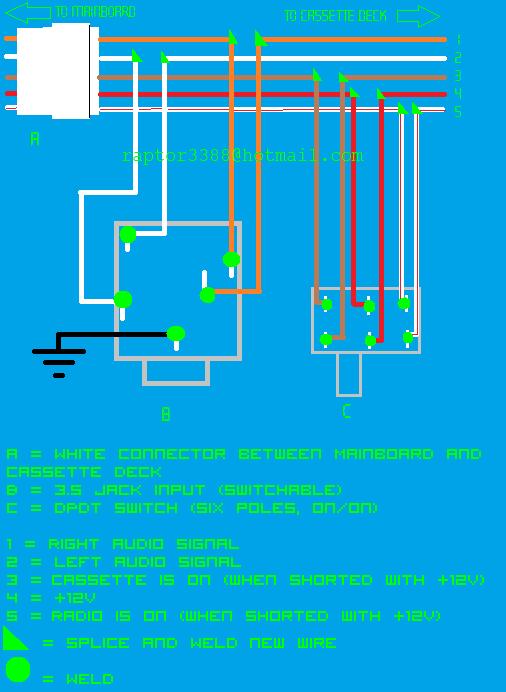 XW_0640] 16194545 Delco Electronics Radio Wiring Diagram Wiring DiagramEstep Onica Hapolo Winn Xortanet Salv Mohammedshrine Librar Wiring 101