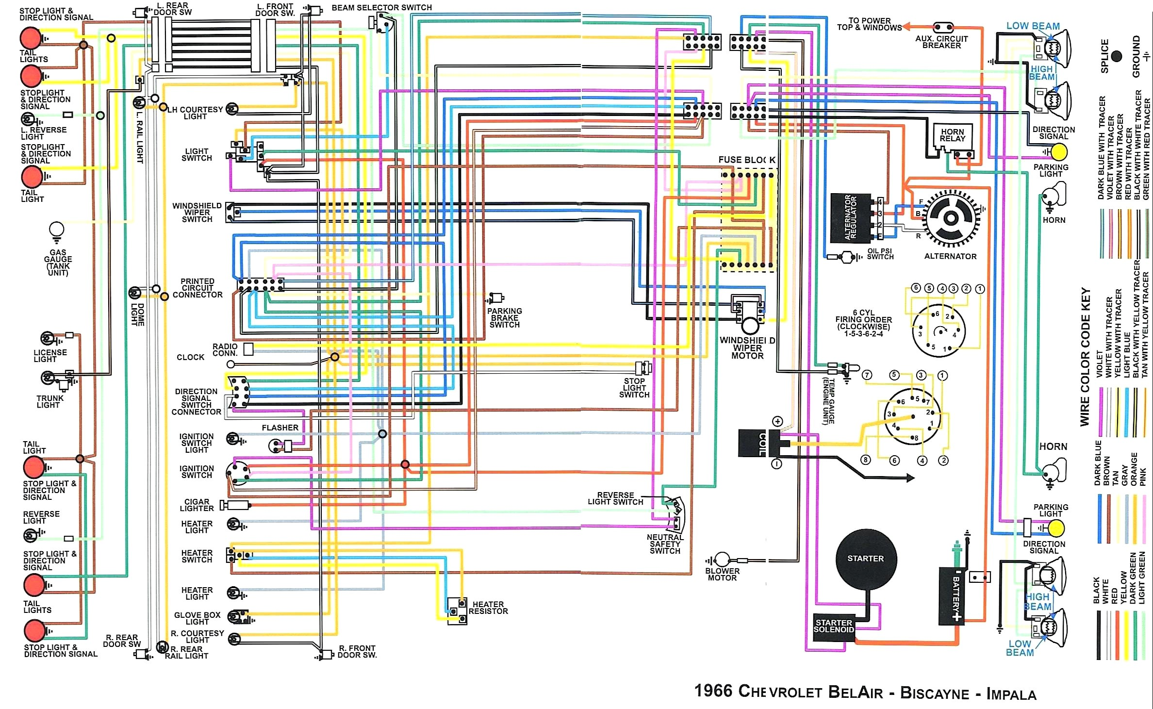 2006 Chevy Impala Wiring Diagram Complete Wiring Diagram