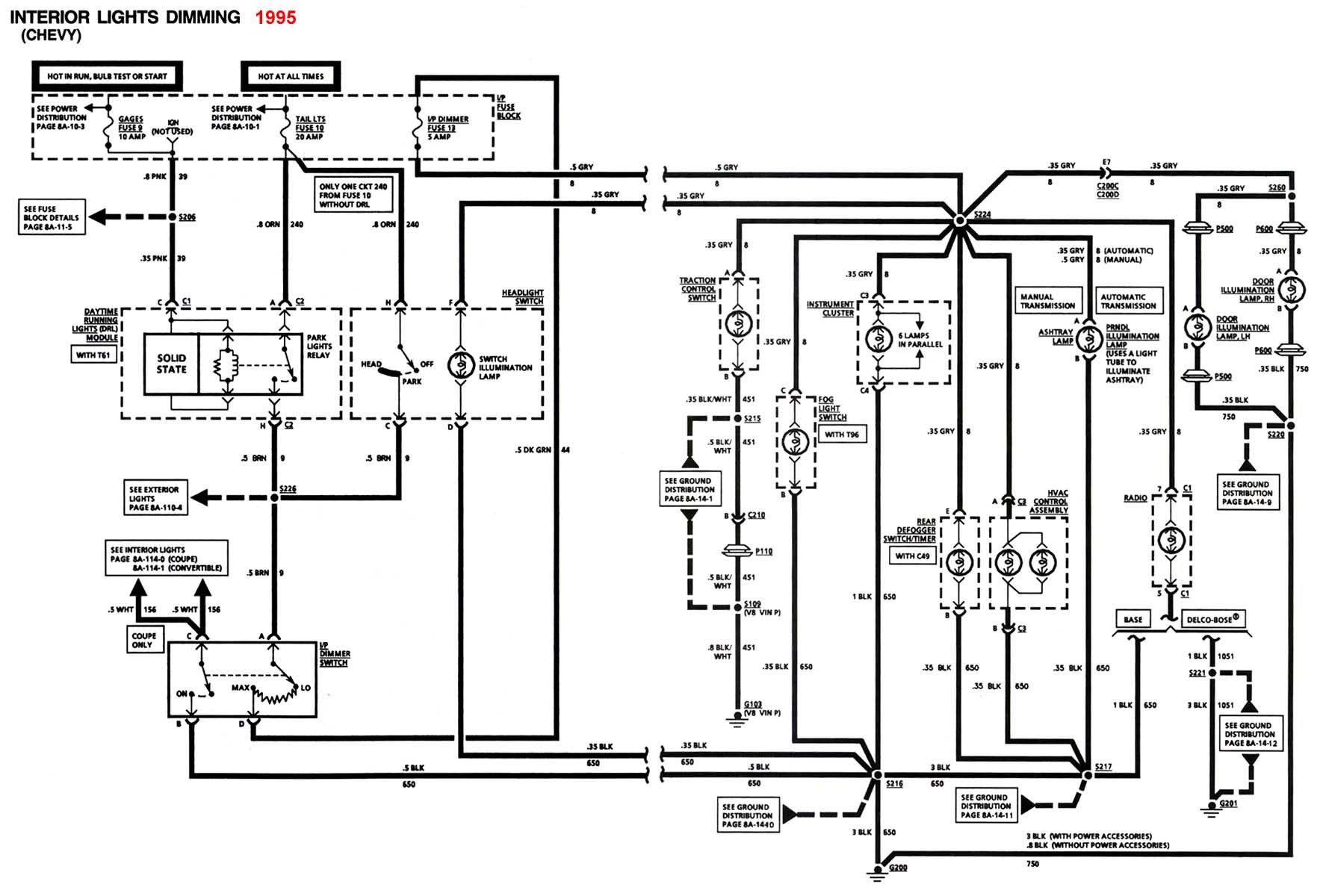 Winnebago Rv Wiring Diagram