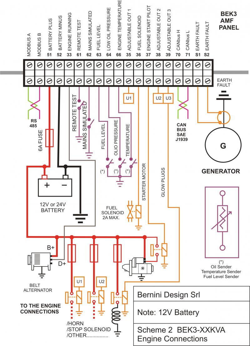 Rigmaster Apu Wiring Diagram Ac Generator - wiring diagram cycle-data -  cycle-data.edisolari.itedisolari.it