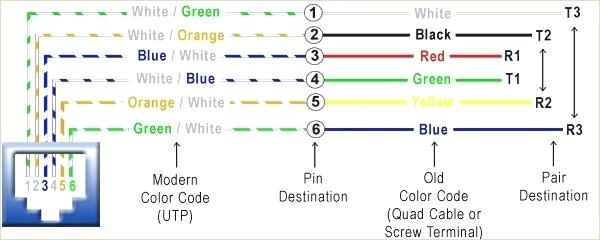 Rj25 Wiring Diagram from static-resources.imageservice.cloud