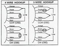 SE_9043] Rescue Blower Motor Wiring Diagram Wiring Diagram | Rescue Blower Motor Wiring Diagram |  | Oupli Knie Meric Xorcede Mohammedshrine Librar Wiring 101