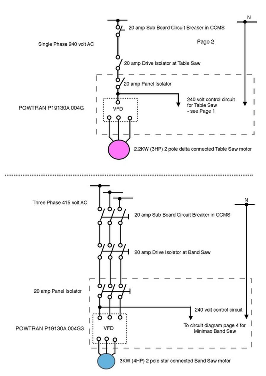 [WQZT_9871]  AM_6793] Ridgid Table Saw Wiring Diagram Schematic Wiring | Delta Tools Wiring Diagram |  | Trua Over Benkeme Rine Umize Ponge Mohammedshrine Librar Wiring 101