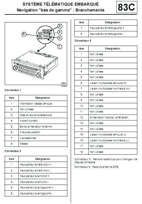 Renault Megane Radio Wiring Diagram