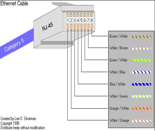 Cat 7 Wiring Diagram - wiring diagrams schematicswiring diagrams schematics