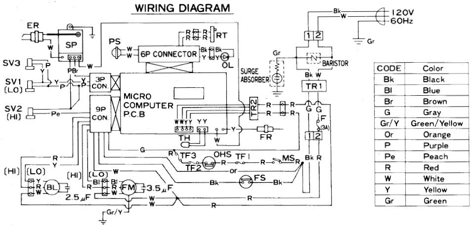 Modine Pae 250ac Wiring Diagram 97 Ranger Maf Sensor Wiring Diagram Jaguars Pipiing Jeanjaures37 Fr