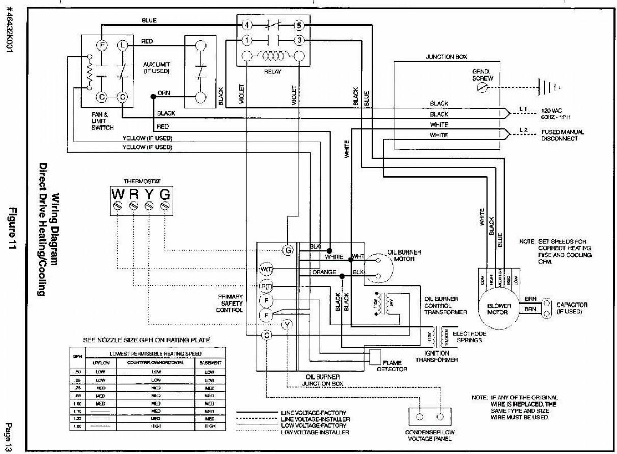 rheem gas furnace wiring - ford f 250 wiring diagram 1981 for wiring  diagram schematics  wiring diagram and schematics