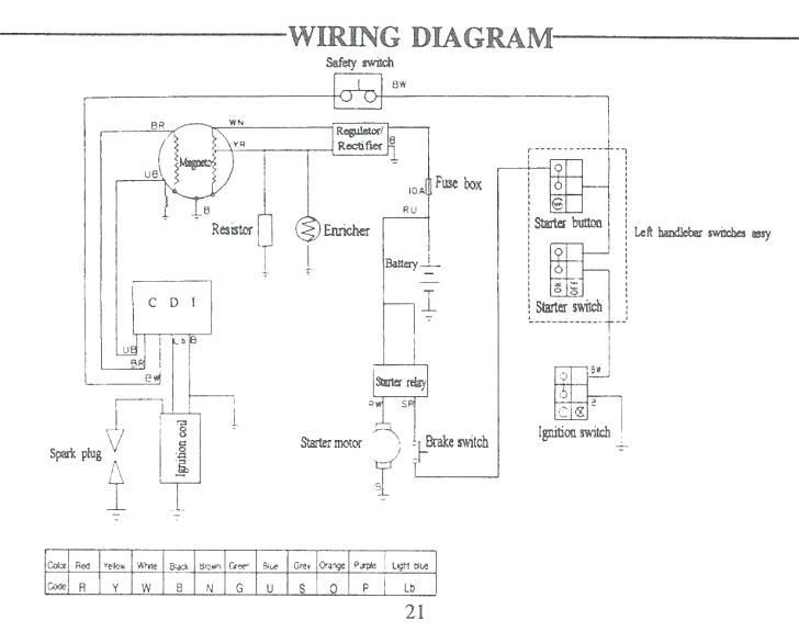 XA_7532] Rhino Gts Car Alarm Wiring Diagram Wiring DiagramInki Awni Targ Adit Osuri Cette Mohammedshrine Librar Wiring 101