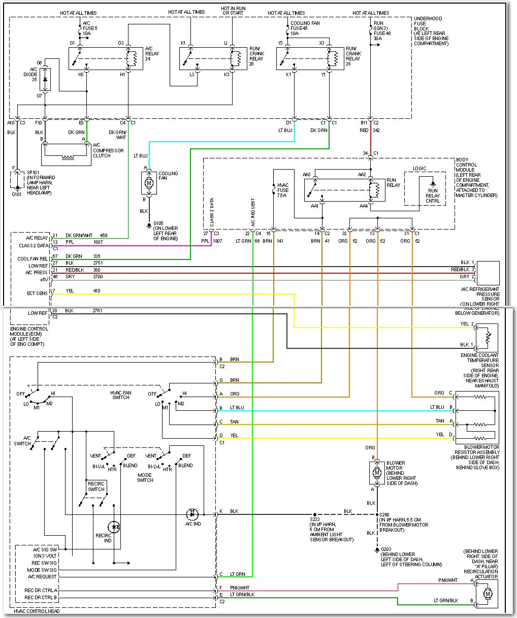 saturn ac wiring diagram - wiring diagram system magazine-image -  magazine-image.ediliadesign.it  ediliadesign.it