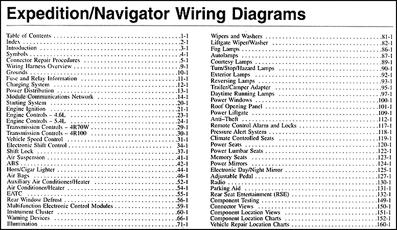 Stupendous Lincoln Navigator Wiring Diagram Wiring Diagram Experts Wiring Cloud Genionhyedimohammedshrineorg