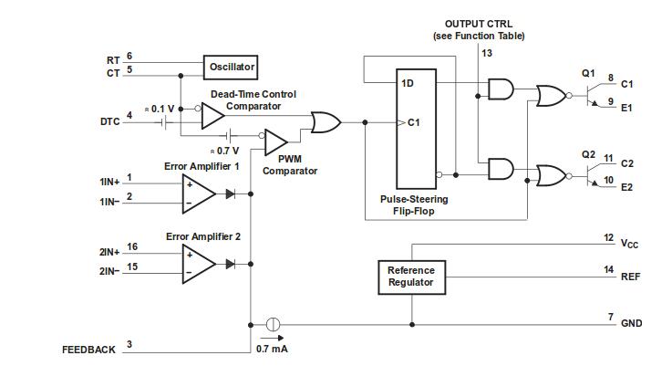 Outstanding Power Electronics Open Loop Pwm Using Tl494 Electrical Wiring Cloud Apomsimijknierdonabenoleattemohammedshrineorg